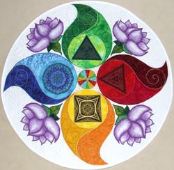 Dance Of Elements - Mandala