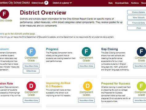 Ohio's School Report Cards (for Parents)!