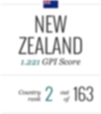 new-zealand-global-peace-index-2019.png