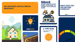 Solarcheck Social Media Pitch Deck