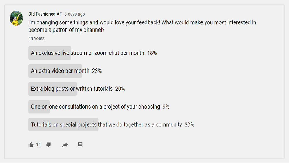 YouTube Community Poll Results