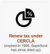 Renew CERCLA Tax.png