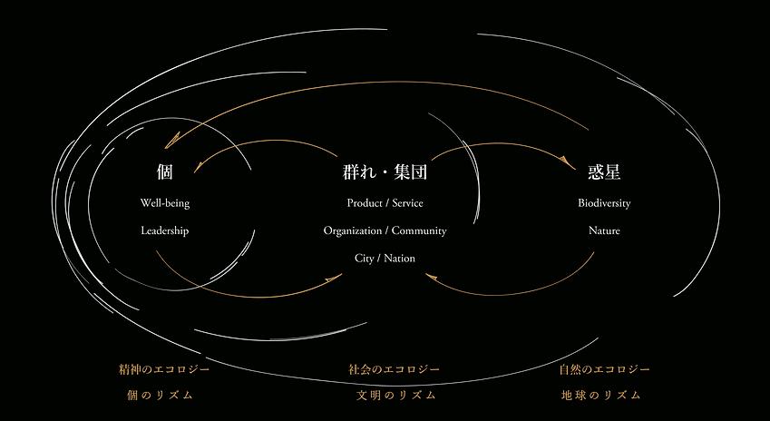 EM_ko_mure_wakusei_rhythm.png