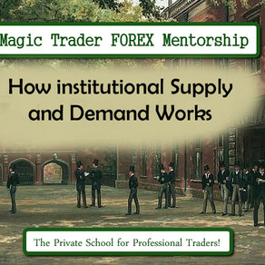 How Institutional Supply and Demand works!