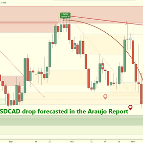 $USDCAD drop predicted on Oct 4th 2020