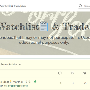 High acclaim for new Watchlist service!
