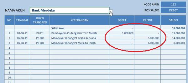 Pembukuan Sederhana Keuangan Usaha Kecil 9