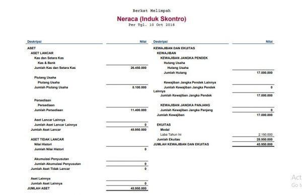 Laporan Neraca Perusahaan Kontraktor