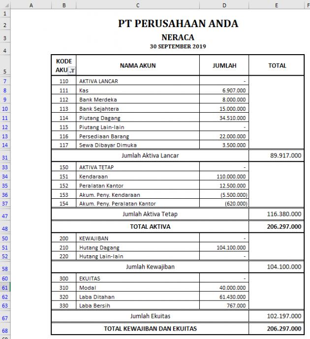 contoh laporan keuangan perusahaan dagang excel 3