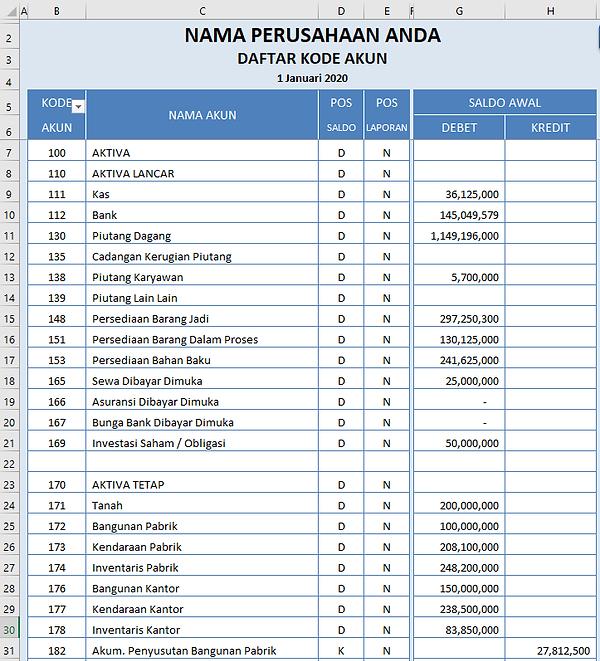 1 Daftar Kode Akun.png
