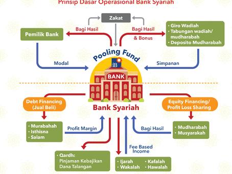 Prinsip-Prinsip Keuangan Syariah