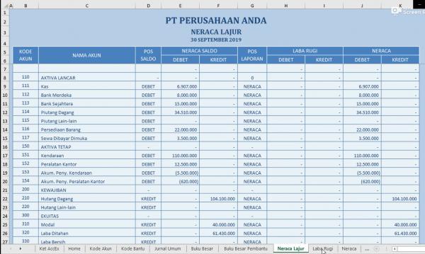 Laporan Keuangan Perusahaan Dagang 9