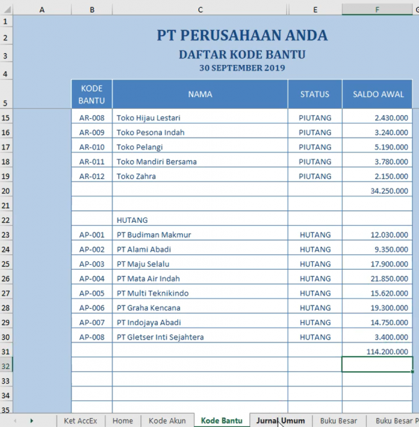 Laporan Keuangan Perusahaan Dagang 5