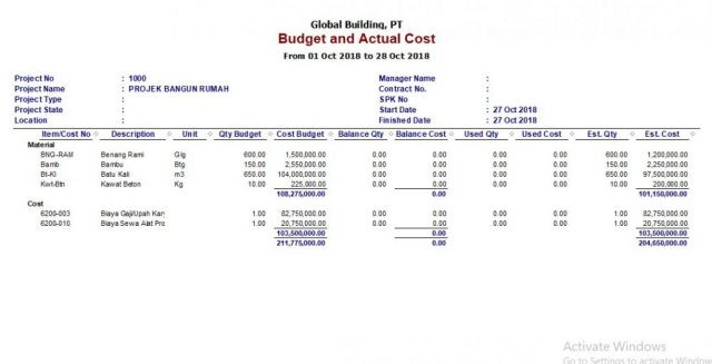 Budget and Actual Cost