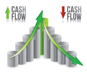 Cash Flow Perusahaan Jasa