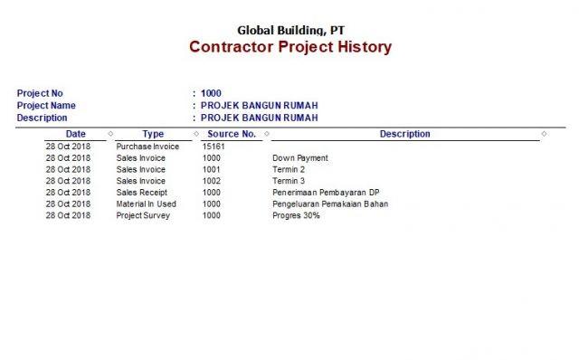 Contraktor Project History