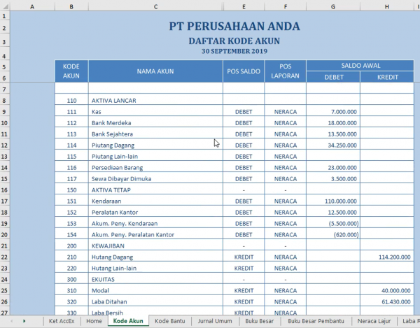Laporan Keuangan Perusahaan Dagang 3