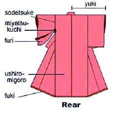 kimonoparts1.jpg