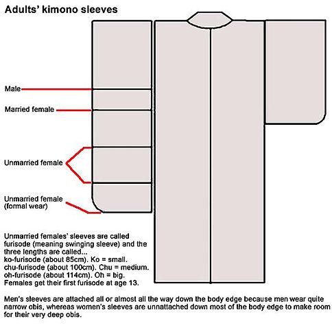 kimono-sleeves.jpg