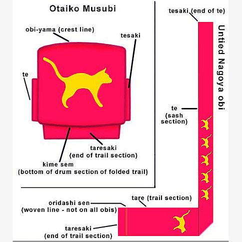 taiko-musubi-parts-mine2.jpg