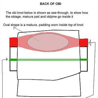 obiage-obijime-instructions2.jpg