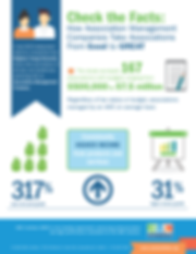 AMCI_Financial_Impact_Study_Infographic_