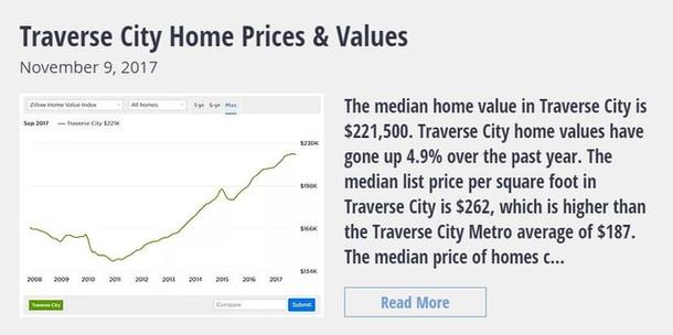 Blog TC home prices.JPG
