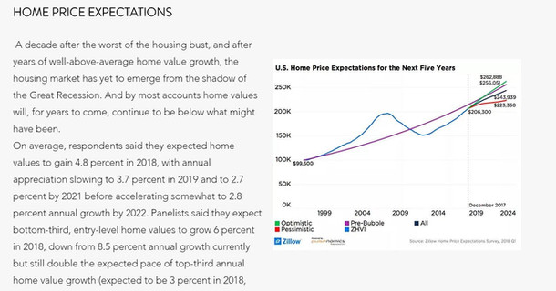Home price expectations  blog.JPG