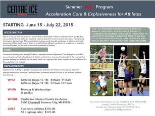 Acceleration Core & Explosiveness for Athletes