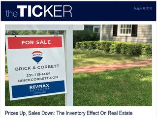 The real estate market is hot, with average sale prices continuing to climb!