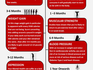 WHAT REALLY HAPPENS TO YOUR BODY WHEN YOU STOP EXERCISING!