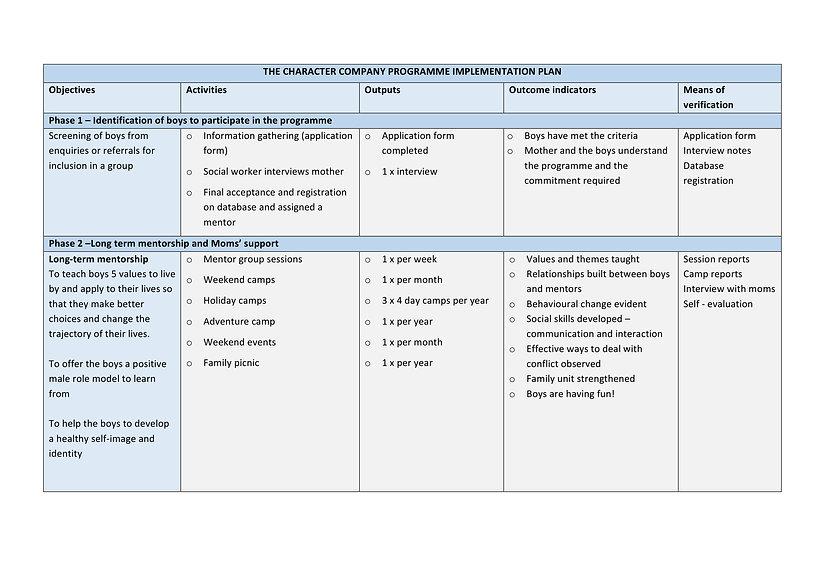TCC Implementation plan (2018-10 RBath)-