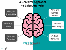 A Cerebral Approach to Analytics