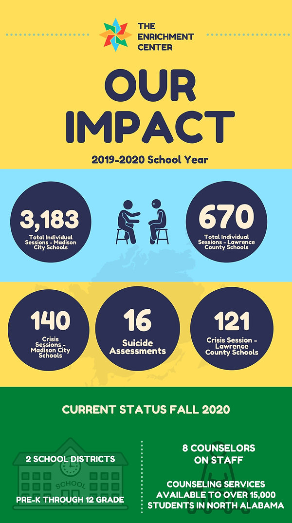 Enrichment%20Center%20Impact%20Infograph