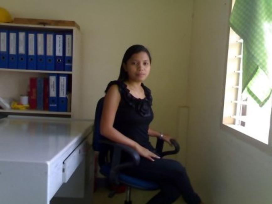 Me, 2008.