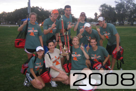 2008 - Cooneys Cohorts