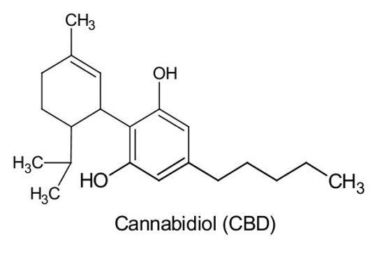 CBD Molecule Cannabinoid Cannabidiol
