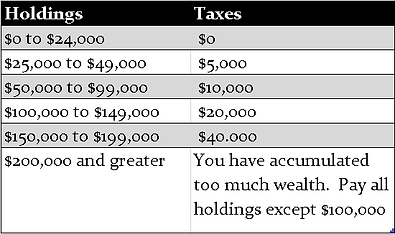 Tax_Table.png