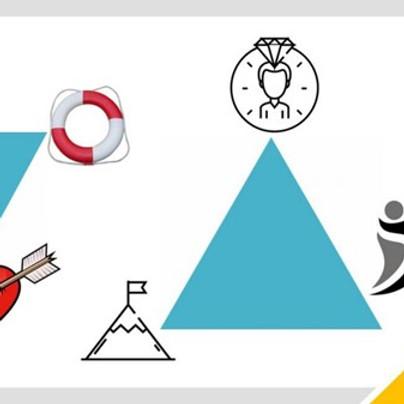 Primjena coaching praksi u projektnom okruženju - od mašte do stvarnosti