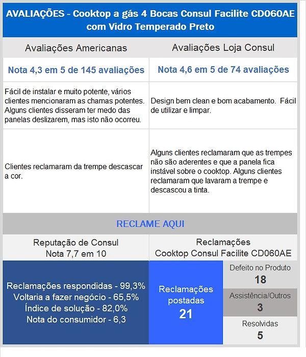 Cooktop_a_gás_4_bocas_consul_a.jpg