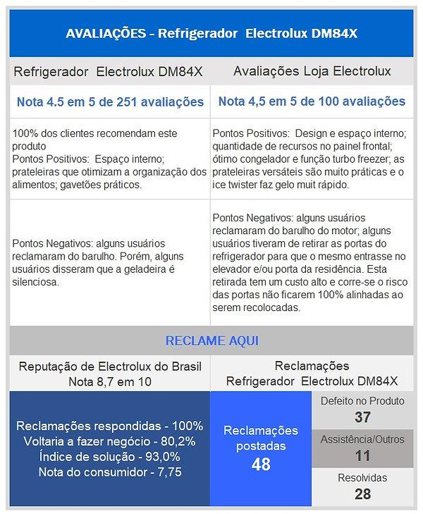 Avaliações DM84X.jpg