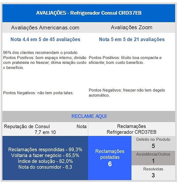 Avaliação CRD37EB.jpg