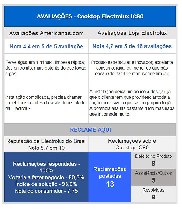 IC80 avaliação.jpg