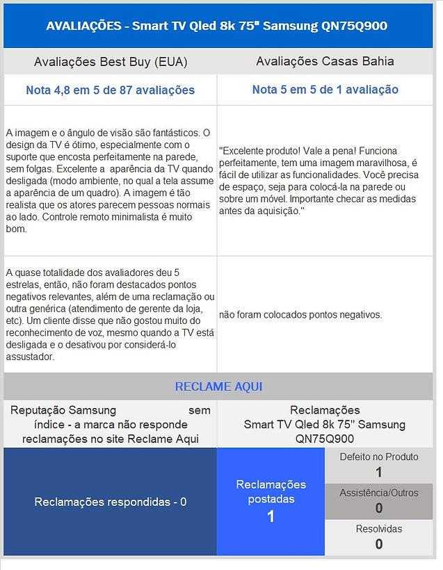 avaliações samsung 8k 75.jpg