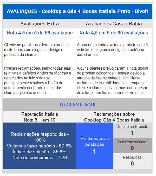 Cooktop_a_gás_4_bocas_Itatiaia_a.jpg