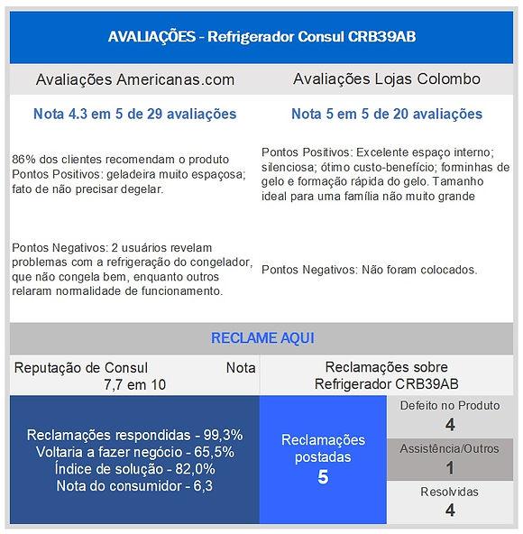 Avaliação CRB39AB.jpg