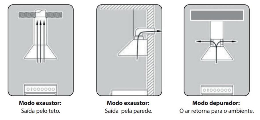 Fonte-_Philco_Função_Exaustor_x_Depurado