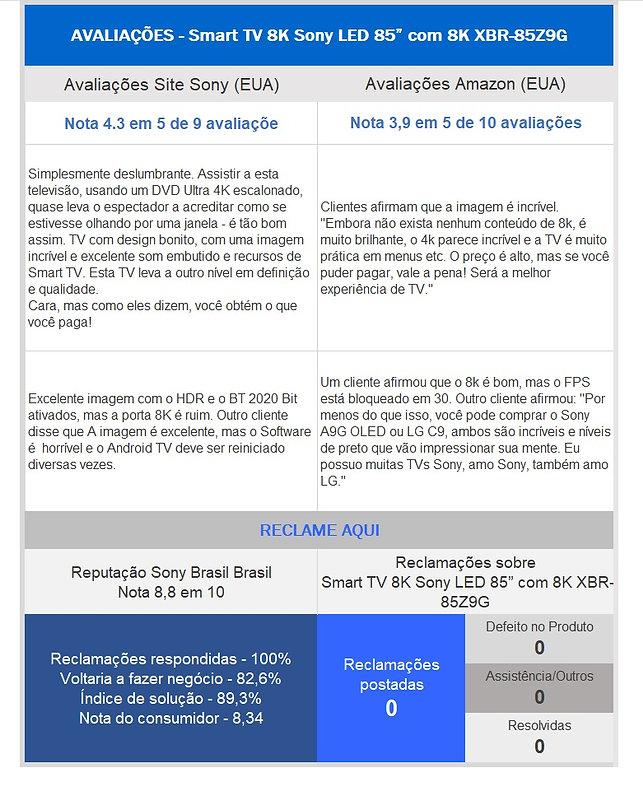 avaliações sony 8k 85.jpg