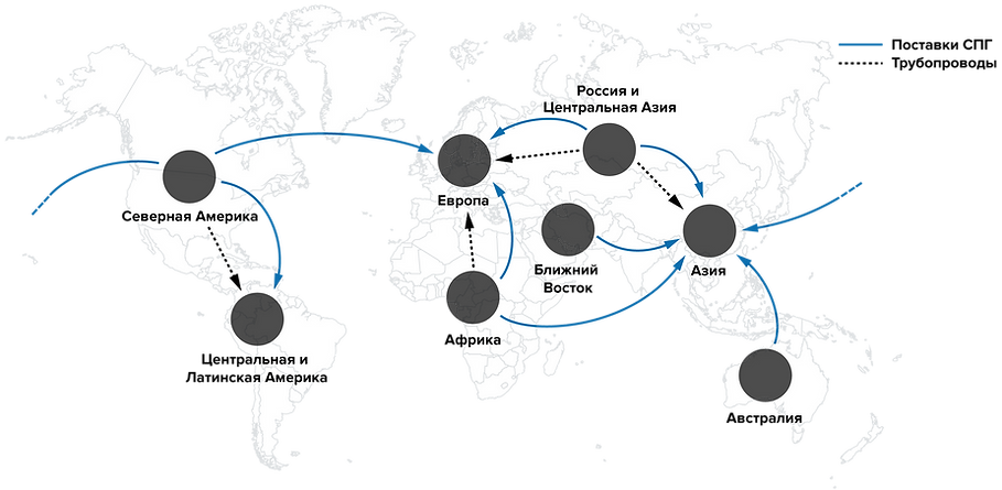 Facts_01-LNG-Flows_RU.png