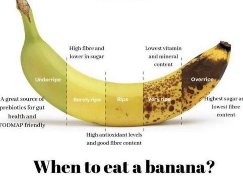 Kuo bananas geltonesnis, tuo mažiau atsparaus krakmolo.
